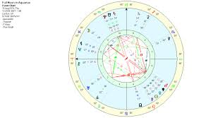 Full Moon In Aquarius August 2019 Rebel Lua Astrology