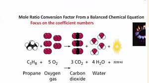 how to determine a mole ratio conversion factor from a balanced chemical equation