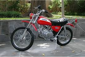 craigslist motorcycles for sale by owner. Wonderful Motorcycles Iu0027ve Emailed The Owner Twice About Motorcycle The Has Not  Replied And Ad Is Still On Craigslist If You Place An With Something For Sale  On Craigslist Motorcycles For Sale By Owner S
