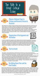 essay essaytips how to write an outline for a paper customer infographics writing a critical essay includes choosing a relevant topic organizing the argument and outline writing the first draft editing room floor