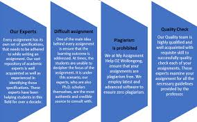 assignment help wollongong by professional assignment writing experts we do not charge much