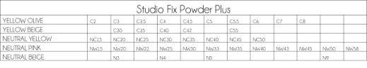 Clinique Superbalanced Shade Chart Navigating Macs Studio Fix Powder Plus Foundation Shade