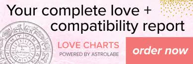 Love Compatibility Chart Astrostyle Astrology And Daily