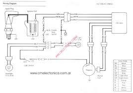 hyster forklift starter wiring diagram simple hyster forklift hyster 50 forklift wiring diagram hyster forklift starter wiring diagram simple hyster forklift starter wiring diagram sample