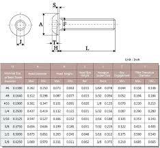 Flat Head Socket Screw Dimensions Lingeriestar Co