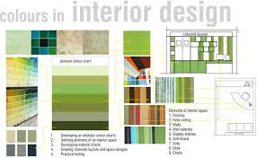 Interior Color Chart Colours On Interior Design Interfit Interiors