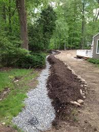 DrainageSystemsDrainage In Backyard