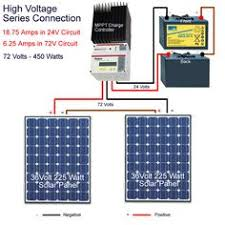 home wiring diagram solar system pics about space solar connecting high voltage solar panels in series a tristar mppt charge controller