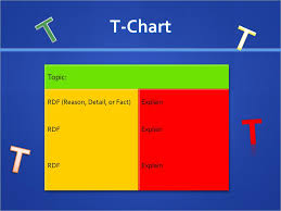 Step Up To Writing T Chart Step Up To Writing A Students Guide Ppt Download