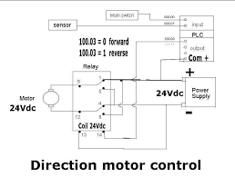 need help the circuit of an ac motor and the plc text need help the circuit of an ac motor and the plc text plcs net interactive q a