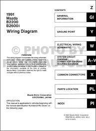 mazda b2200 wiring diagram wiring diagrams and schematics 1987 mazda b2200 b2600 pickup truck wiring diagram manual original