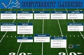 Detroit Lions Rb Depth Chart 2018 51 Inquisitive Lions Depth Chart Roster Resource