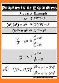 246 Best Inb Exponents Square Square Roots Scientific