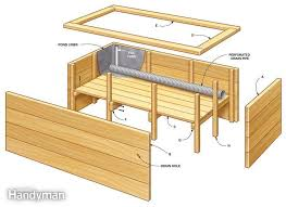 33 best wood planter tree box images on cedar planter boxes plans