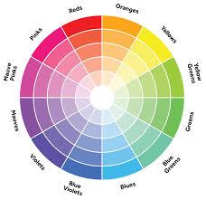 interior paint color wheel home design image classy simple and interior paint color wheel room design