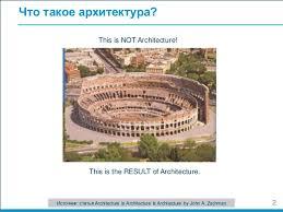 Доклад и реферат по теме системной инженерии Управление архитектурой  Процесс описания и проектирования архитектуры 3 Что такое архитектура