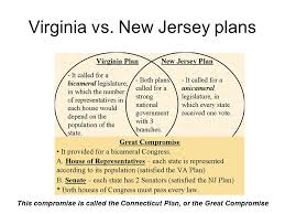 Venn Diagram Virginia Plan And New Jersey Plan Founding Of America Ppt Video Online Download