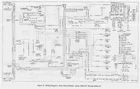 linode lon clara rgwm co uk 1999 freightliner wiring diagram 1999 freightliner fl70 fuse diagram as well as 3406b jake brake wiring diagram in addition peterbilt 320 fuse panel location further 94 k2500 transmission