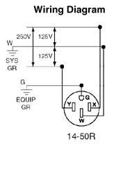 279 50 amp flush mtg receptacle in black leviton nema 14-50 outlet wiring diagram at Nema 14 50p Wiring Diagram