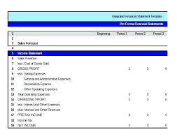 Operating Expense Template Free Budget Templates In Excel For Any Use Capital Expenditure
