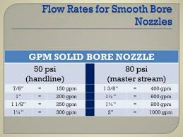 Gpm Pitot Chart 64 Disclosed Smooth Bore Gpm Chart