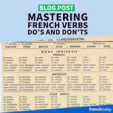 French Verb Tenses Chart The Secret To Mastering French Verb Conjugation