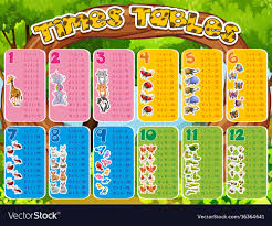 16 Times Table Chart Times Tables With Cute Animals