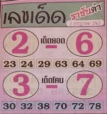 อยากถูกหวยดูใบนี้ เลขเด็ด☆เลขเด็ด ราชันดำ งวดประจำวันที่ 1 กรกฎาคม 2563 ⋆  หวยแม่นๆ.com