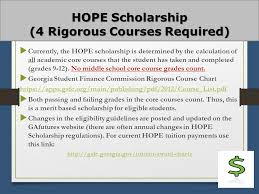 Hope Scholarship Chart Lets Talk About Financial Aide Gacollege411 Will Change