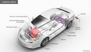 Automotive Fuel System Design Alternative Fuels Data Center How Do Gasoline Cars Work