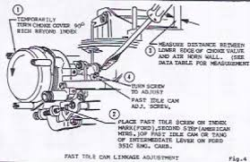 motorcraft 2100 choke circuit fast idle adjustment