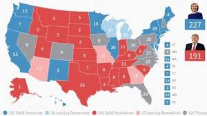 the swing states that will decide election  youtube
