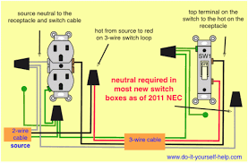 wiring diagram for a switched outlet readingrat net 8 Wire Outlet Diagram wiring diagrams for switch to control a wall receptacle do it,wiring diagram Electrical Outlet Wiring Diagram