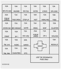 2007 kia spectra wiring diagram astonishing car electrical wiring 2007 kia spectra wiring diagram pleasant all 3 of my brake lights went out on 2002