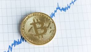 Bitcoin Chart Live India Bitcoin Live Rate In India Limited Amount Of Bitcoin That