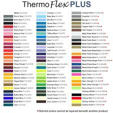 Thermoflex Plus Heat Transfer Vinyl Heat Transfer Vinyl