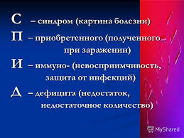 Презентация на тему МОУ ООШ С САВЕЛЬЕВКА КРАСНОПАРТИЗАНСКИЙ  6 С синдром