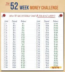 52 Week Money Chart 52 Week Money Challenge Not Ju T Wingin It