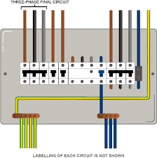 phase distribution board wiring diagram wiring diagram 3 phase panel wiring diagram nilza source distribution board wiring diagram electronic circuit