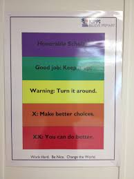 Kindergarten Behavior Color Chart This Poster Is Hung In Every Classroom And Represents The