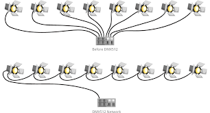 dmx daisy chain wiring diagram advance wiring diagram what you need to know when working dmx b h explora dmx daisy chain wiring diagram