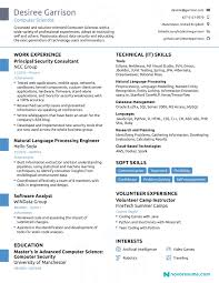 The Best Ideas For Resume Styles 2019 Resume Letter Ideas Free