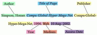 website cite mla citing websites in mla rome fontanacountryinn com