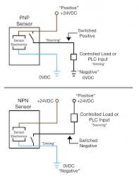 pnp prox switch wiring diagram wiring diagram rows inductive proximity sensor switch wiring 3 wire proximity sensor pnp pnp prox switch wiring diagram