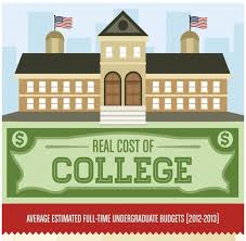 Image result for college costs