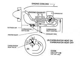 similiar cessna 150 electrical system keywords this da2243e972b51f8eca78a398666cfab0 for more detail please · hitachi alternator conversion wiring diagramon cessna 150 alternator