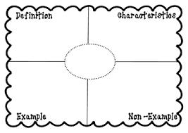 Empty Frayer Model Frayer Model Template By Viviana Graney Teachers Pay Teachers