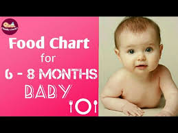 food chart for 6 month old indian baby. 6 - 8 months baby food chart \u0026 tips | diet chart for 6-8 months baby food month old indian e