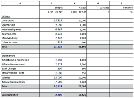 Expense Spreadsheet Template Excel Excel Income Expense Template Business Expenses Spreadsheet Template