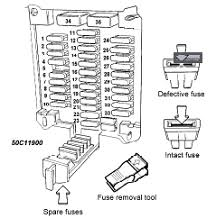 geo metro radio wiring diagram harness geo wiring diagram 94 Geo Tracker Fuse Box Diagram geo metro wiring harness connector meanings also geo metro wiring diagram 1996 honda civic fuse box 1994 geo tracker fuse box diagram